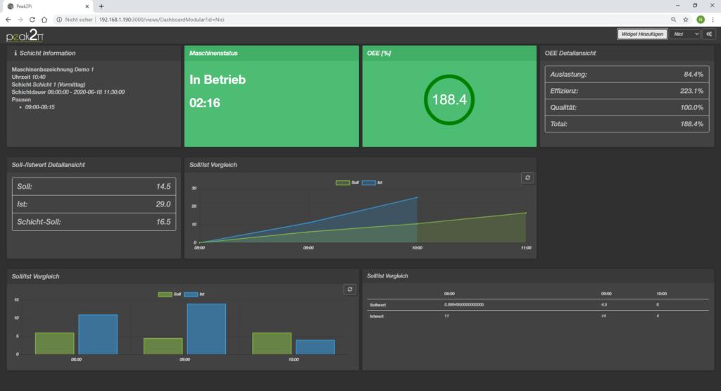 Screenshot_Dashboard